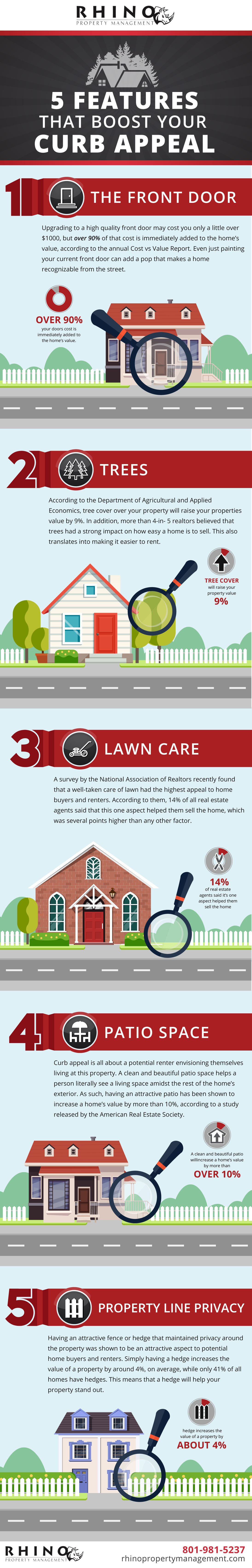 boost curb appeal info graphic