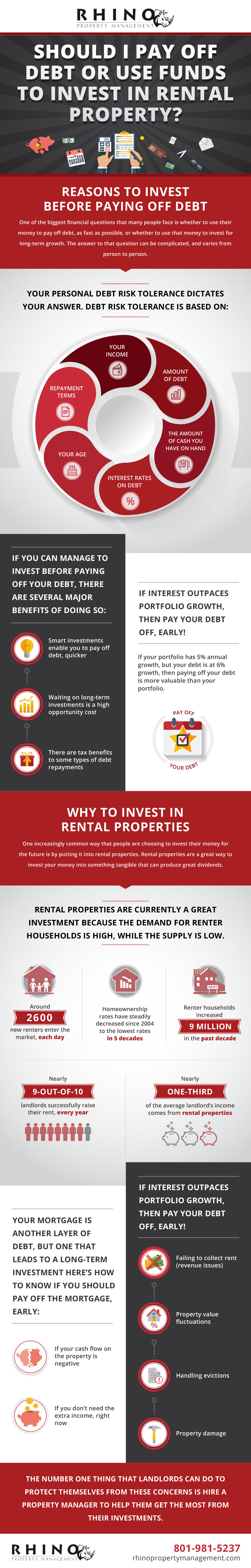 Investing In Rental Properties infographic